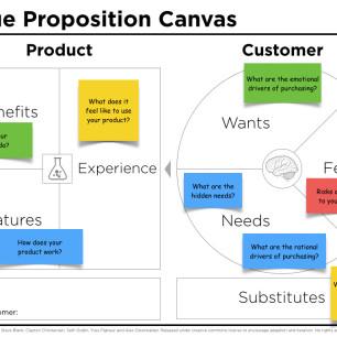 propozitie-de-valoare-value-proposition