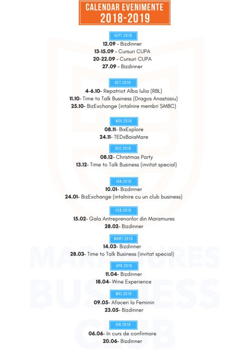 agenda maramures business club
